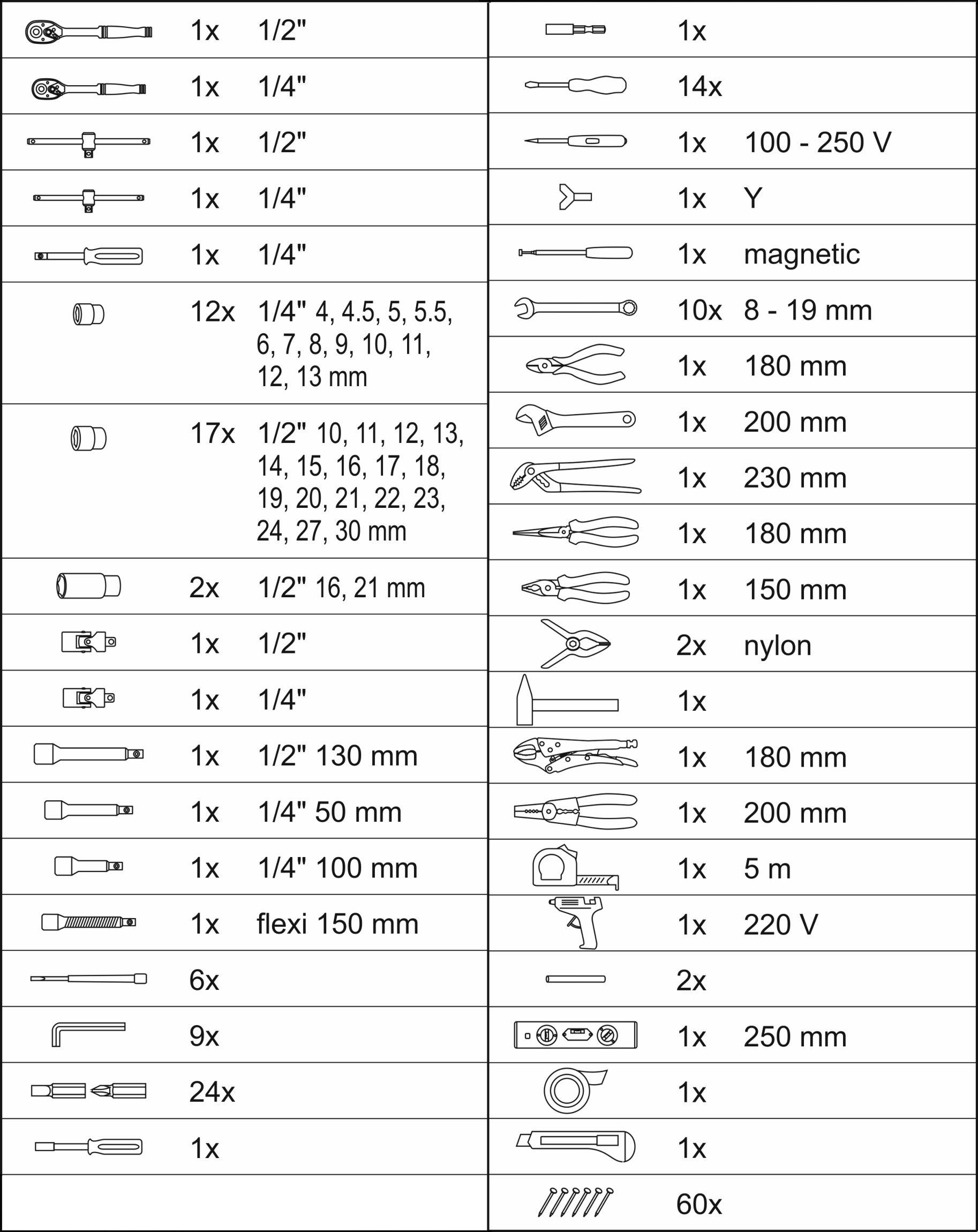 Kufr nářadí 186 dílů, ALU PREMIUM